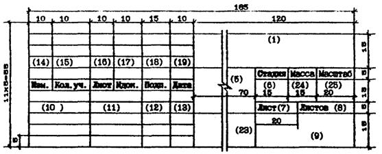 РМ 4-59-95, Пособие к ГОСТ