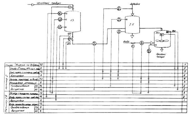 Схемы автоматизации.