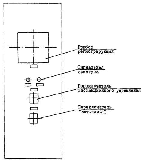 Системы автоматизации.