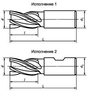 характеристики станков
