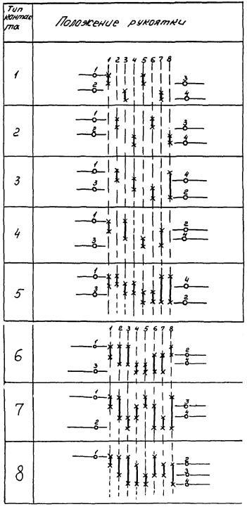 Пример условного графического
