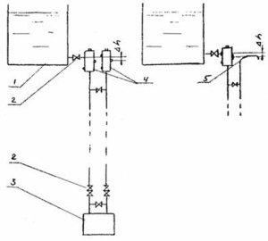 РМ 4-23-93 Системы автоматизации.  Схемы трубных проводок для измерения давления, расхода и уровня.