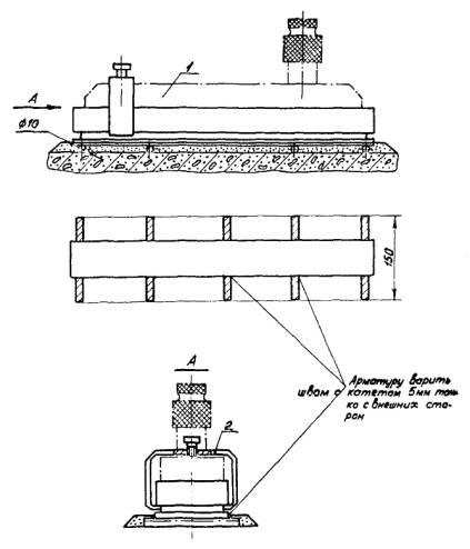 РД 34.30.506-90 Методические