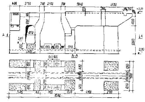 РД 34.21.323-95 Методические