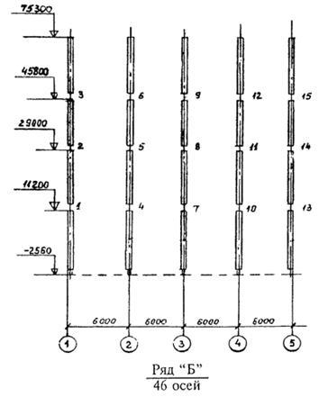 РД 34.15.132-96 Сварка и