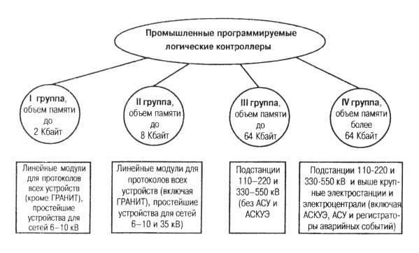Принципиальная схема блока питания скат 1200а.