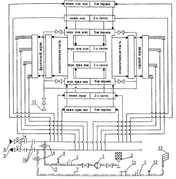 В данном разделе приведены следующие конкретные примеры схем консервации. котла ПТВМ-180 - подогретым воздухом от...