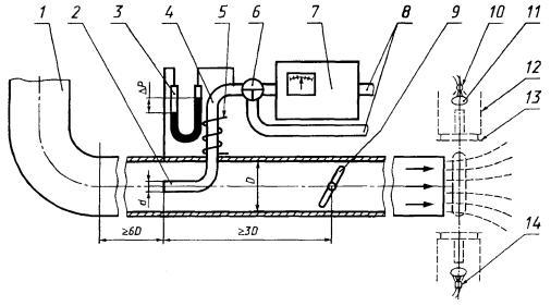 1 - выпускная труба