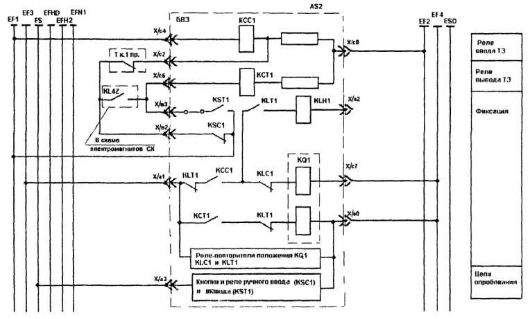 Электрическая схема ТЗ турбины
