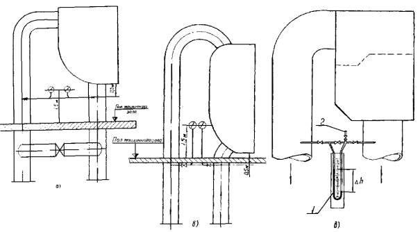Схемы измерения давления воды