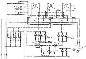 РД 04.30.501, МУ 04-70-122-85 Методические указания в соответствии с эксплуатации конденсационных установок паровых турбин электростанций