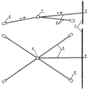 РД 04.30.501, МУ 04-70-122-85 Методические указания соответственно эксплуатации конденсационных установок паровых турбин электростанций