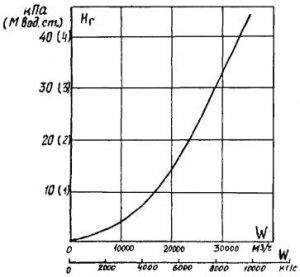 РД 04.30.501, МУ 04-70-122-85 Методические указания согласно эксплуатации конденсационных установок паровых турбин электростанций