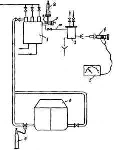 РД 04.30.501, МУ 04-70-122-85 Методические указания до эксплуатации конденсационных установок паровых турбин электростанций
