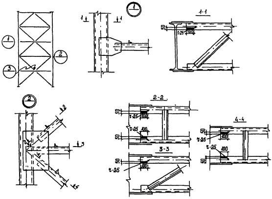 РД 34.21.623-96 Методические