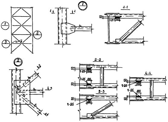 Схема отбора проб металла из