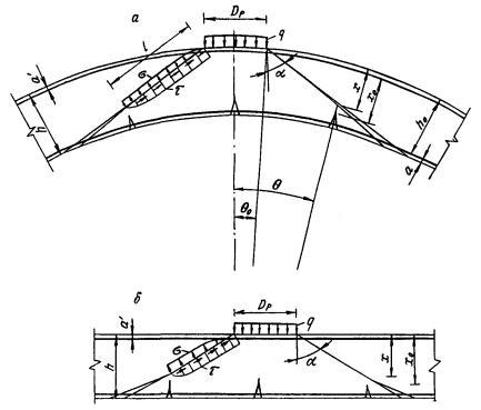 Расчетная схема конструкции:
