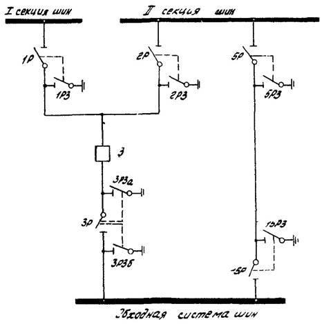 Инструкция по эксплуатации оперативных блокировок безопасности в распределительных устройствах высокого напряжения рд...