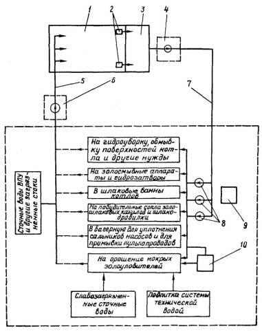 Принципиальная схема бессточной системы ГЗУ приведена на рис. 1.Вода, использованная для гидротранспорта золошлаковых...