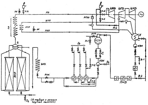 Рисунок 4 - Схема ПВКОиП