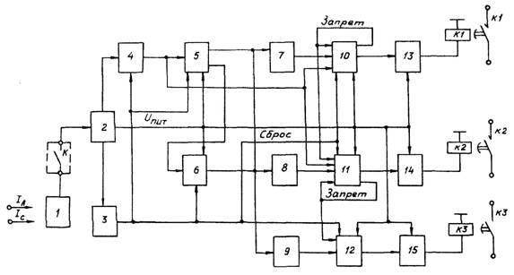 Структурная схема реле времени