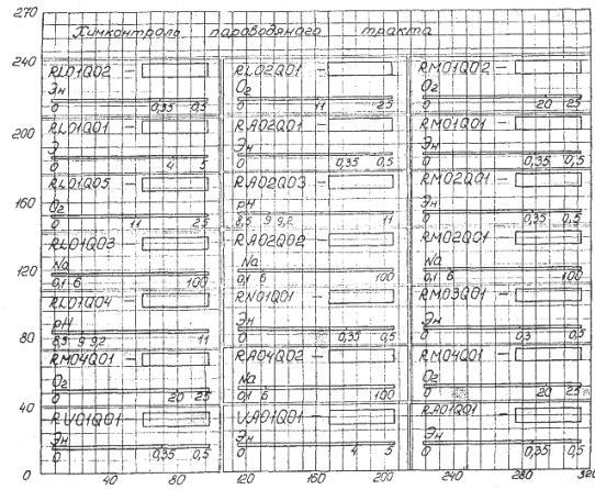 РД 34.37.104-88 Методические