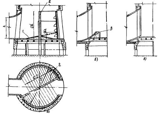 Инструкция по эксплуатации дымовых труб и газоходов в котельной скачать