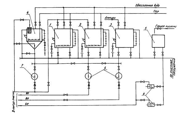 Схема реагентного узла для