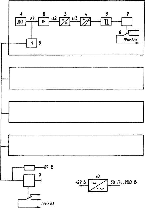 Рисунок 9 - Функциональная схема датчика СГ-01/4.