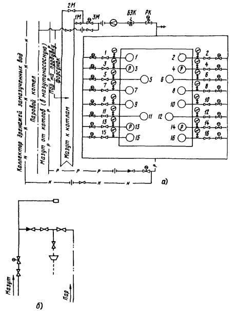 Схема мазутопроводов котла (а)