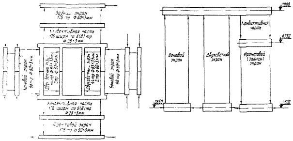 Проектная схема циркуляции