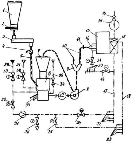 Схема системы