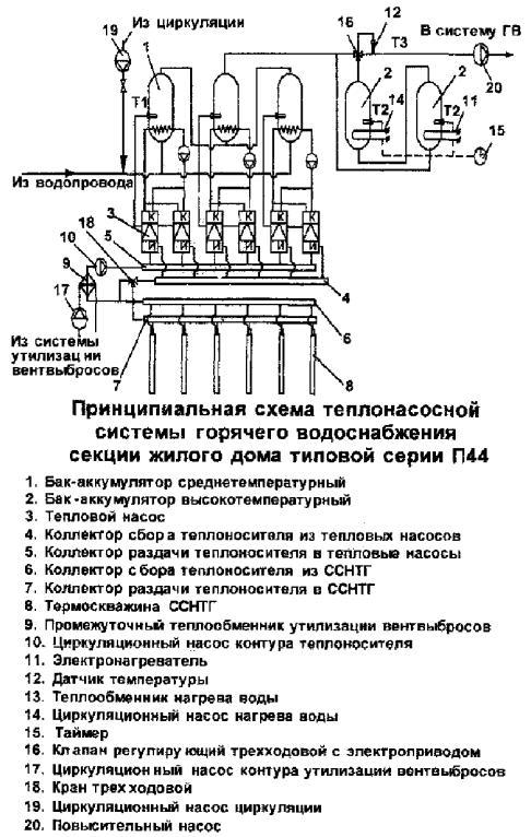 насосов с использованием