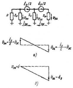 Эквивалентная схема замещения сети генераторного напряжения блока генератор-трансформатор для составляющих третьей...