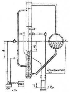 Схема измерения уровня воды в выносном циклоне и сопротивления улитки циклона.
