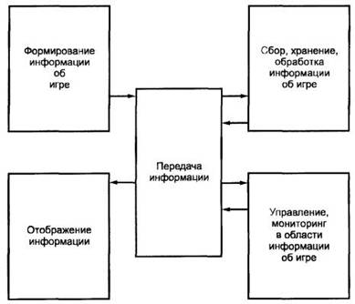 ГОСТ Р 52235-2004 Системы