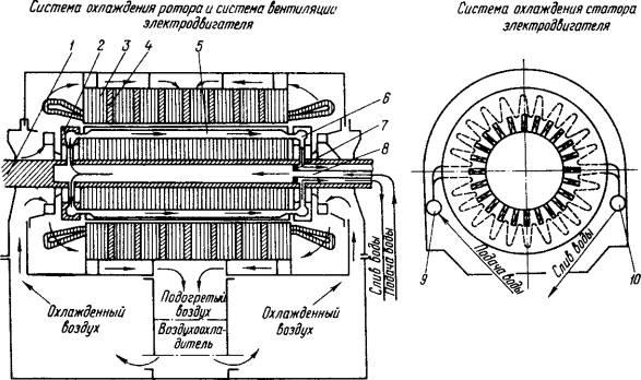 инструкция по эксплуатации электродвигателей до 1000 в