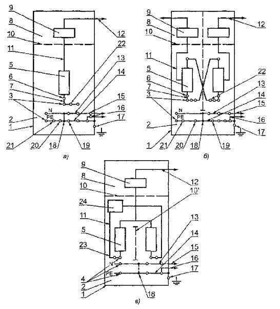 ГОСТ Р 51732-2001 Устройства