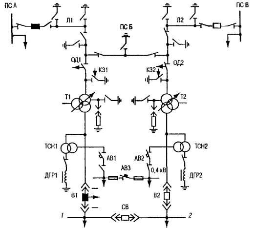 инструкция по переключению в электроустановках скачать - фото 8