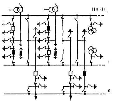 инструкция по переключению в электроустановках скачать - фото 10