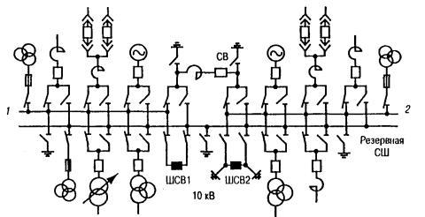инструкция по переключению в электроустановках скачать - фото 2