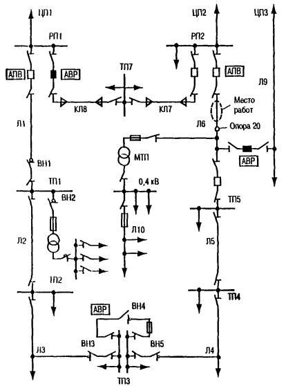 инструкция по переключению в электроустановках скачать - фото 5