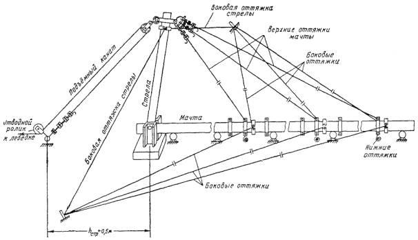воздушных линий связи.