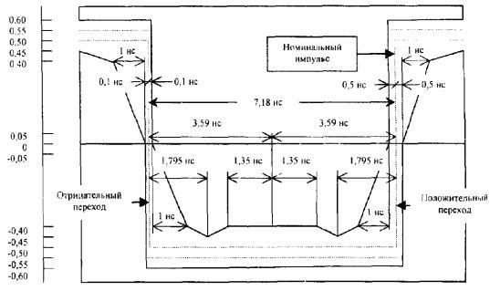 радиорелейных линий