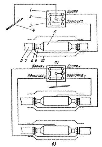 Схема соединений кабеля