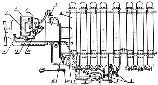 Схема газового оборудования