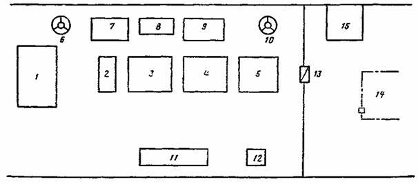 Типовая схема организации