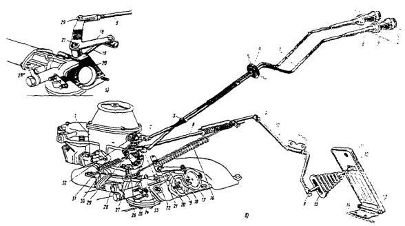 Схема механизма управления