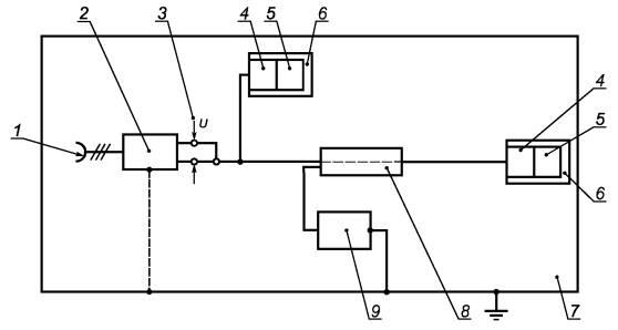 1 - сеть электропитания