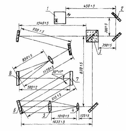 РД 50-222-80 Методические